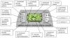 Комбинированный (инфракрасный + конвекционный) стеклянный ИК обогреватель Теплофон ЭРГ/ЭВНАП 1,0 Binar. Расшифровка отображаемых символов экрана микропроцессорного терморегулятора.